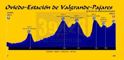 20161006061608-oviedo-valgrande-pajares-203-kms-.jpg
