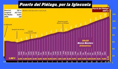 20161114061056-puerto-del-pielago-por-la-iglesuela.jpg