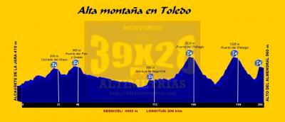20161219202105-alcaudete-de-la-jara-alto-del-almendral-206-kms-3900-m-.jpg