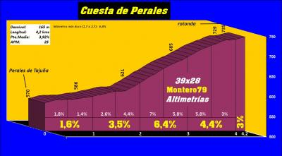 20170129094730-cuesta-de-perales.jpg