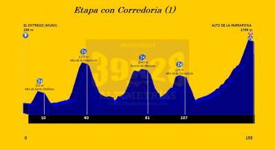 20160409205919-etapa-corredoria-2nocedaperfil.jpg