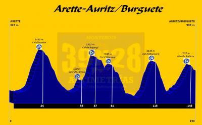 20160522122430-etapa-arette-burguete.jpg
