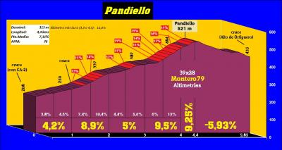 20170221055845-pandiello-perfil.jpg