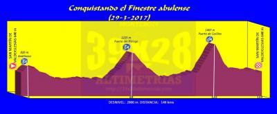 20170403060322-conquistando-el-finestre-abulense-perfil-ruta-2017.jpg