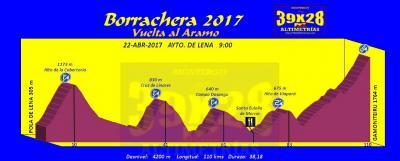 20170419182224-perfil-borrachera-2017.jpg