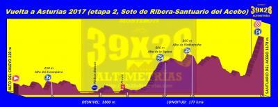 20170426061243-etapa-2-vuelta-asturias2017reportajeweb.jpg