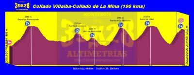 20170511043806-collado-villalba-collado-la-mina-4400m-196-kms-.jpg