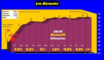 20170512213239-los-marmoles-villarejo-salvanes-perfil.jpg