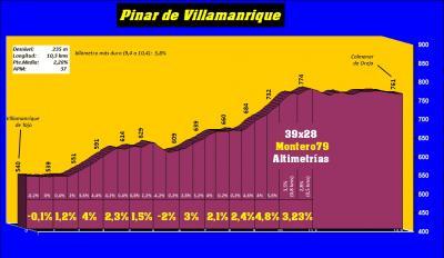 20170531055836-pinar-de-villamanrique-perfil.jpg