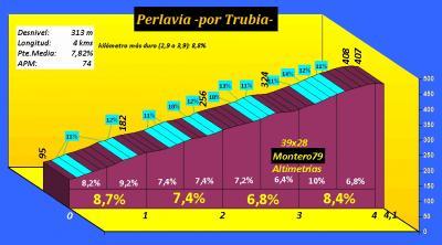 20170606061339-perlavia-por-trubia-perfil.jpg