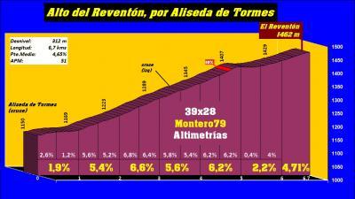 20170802061437-alto-del-reventon-por-aliseda-perfil.jpg