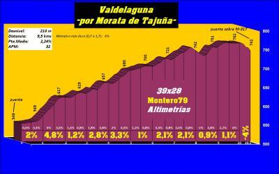 20170915060940-valdelaguna-por-morata-perfil.jpg