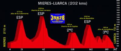 20180119061437-mieresluarca202kmsenero2018.png