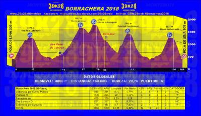 20180124200048-borrachera2018perfiloficial39x28altimetrias.jpg