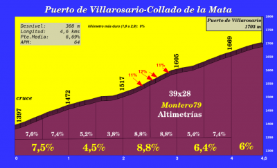 20180415145618-puertodevillarosariocolladodelamata.png