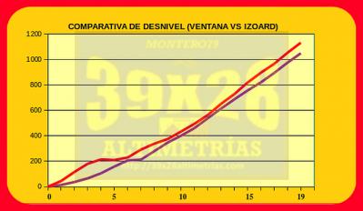 20180521060331-comparativaventanavsizoardreportajeventanaasturias.png