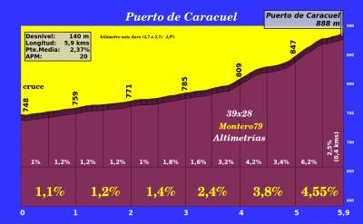 20180628055532-puertodecaracuelperfil.png