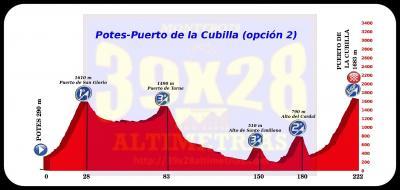 20181123182023-poteslacubilla222kms5000m-result.jpg