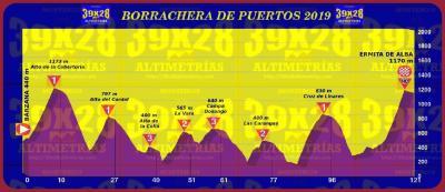 20190114231820-recorridoborrachera2019definitivo121kms4200m.jpg