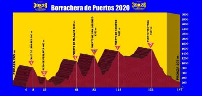 20200117050703-borrachera2020enproazaperfil1.jpeg