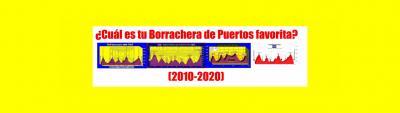 20200202050126-portadacualestuborracherafavorita20102020.jpg