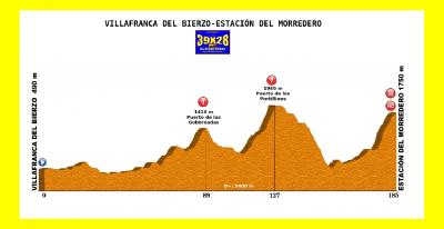 20200610034426-villafrancadelbierzoaltodelmorredero185kms5000mperfil.jpg