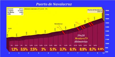 20201209044807-puertodenavalacruzperfil.png