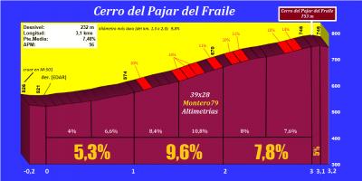 20210124102354-cerrodelpajardelfraileperfil.png