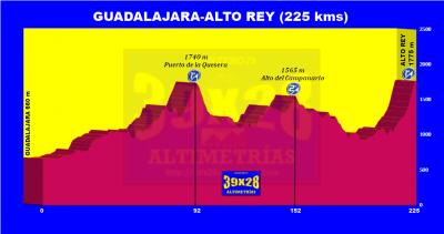 20210730165423-guadalajaraaltorey225kms4300m.png